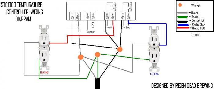 help! chest freezer wiring to stc 1000 controller homebrewtalk com