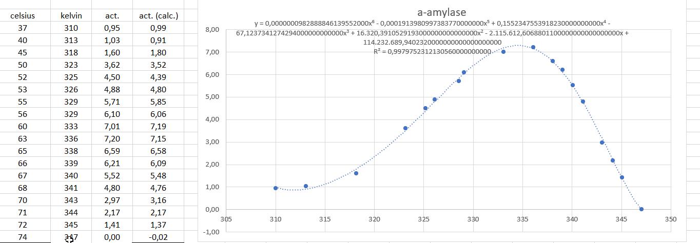 2021-07-03 20_44_12-mashing - Excel.png