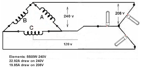 3 phase power questions