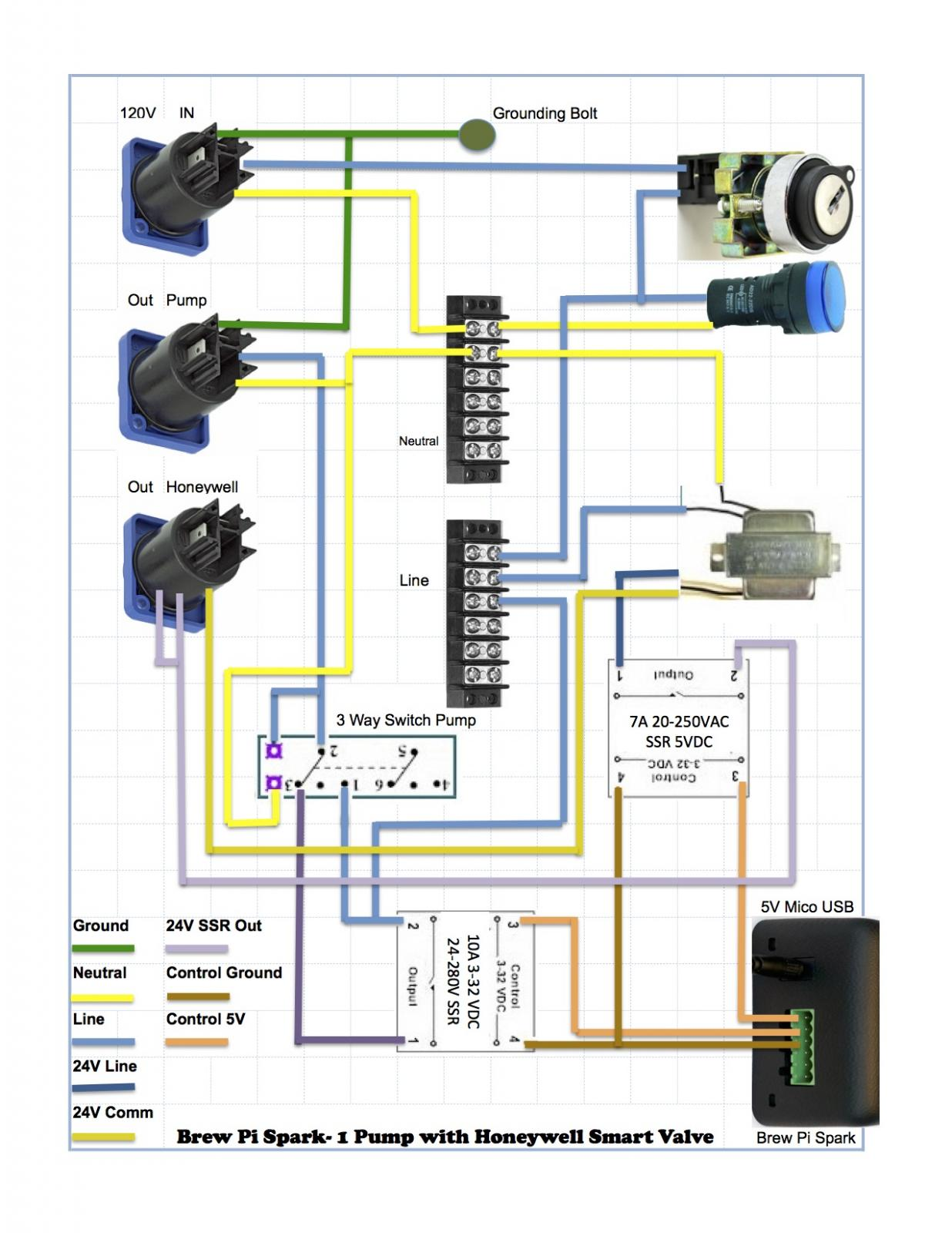 List Of Pj Electrical Diagrams Page 16 Beer Heres A Wiring Diagram That I Used To Help Me Please Note 253763d1422987214 Automation Start Build Diagramjpeg