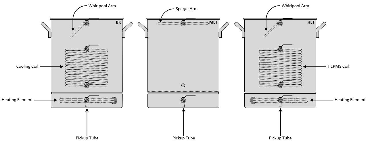 3.vessel.system.jpg