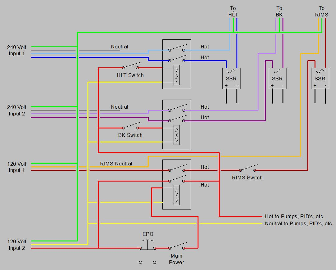 Epo Switch Wiring Diagram - Schematics Wiring Diagrams •