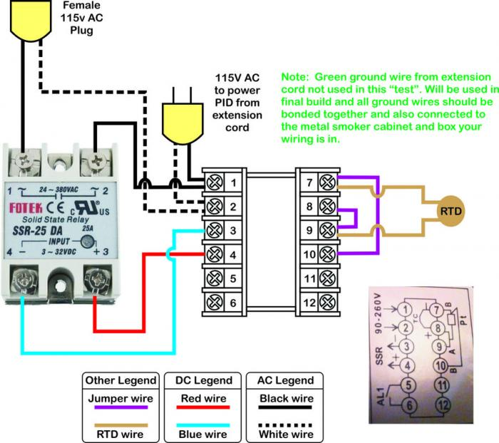 Rtd Pt100 2 Wire Wiring Diagram: MyPIN TA4 PID And RTD Sensor: