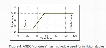 ASBC Congress Mash.png