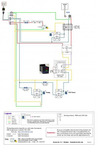 Raspberry Pi Temp Controller   HomeBrewTalk com - Beer, Wine, Mead
