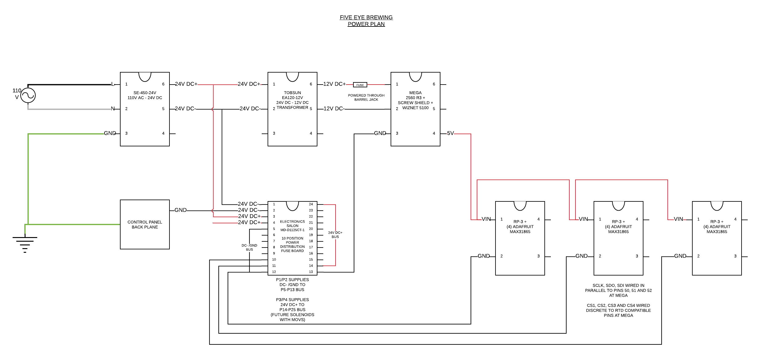 BC Panel Power Plan.png