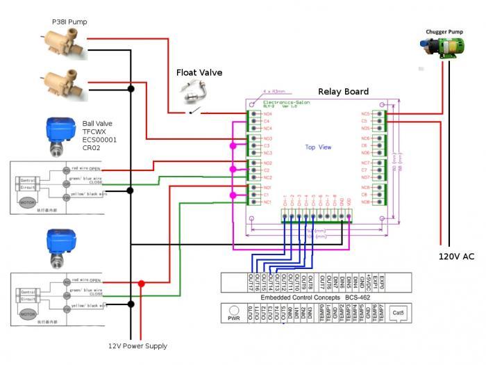 BCS-462 Schematic Part 2.jpg