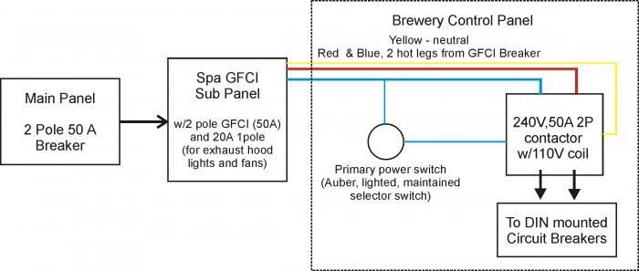 tripping the gfci fantastic in kal clone home brew forums click image for larger version borderline block diagram jpg views 1054 size 32 6