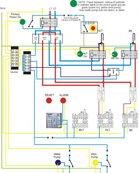 tripping the gfci fantastic in kal clone homebrewtalk com beer borderline control panel schematic jpg