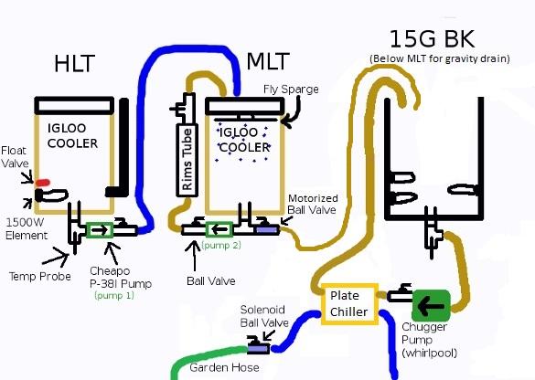 Brew Automation Scaled v2.jpg
