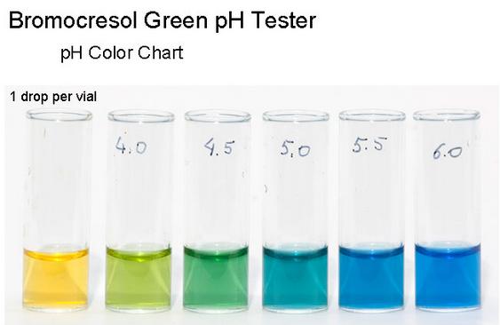Bromocresol Green.png