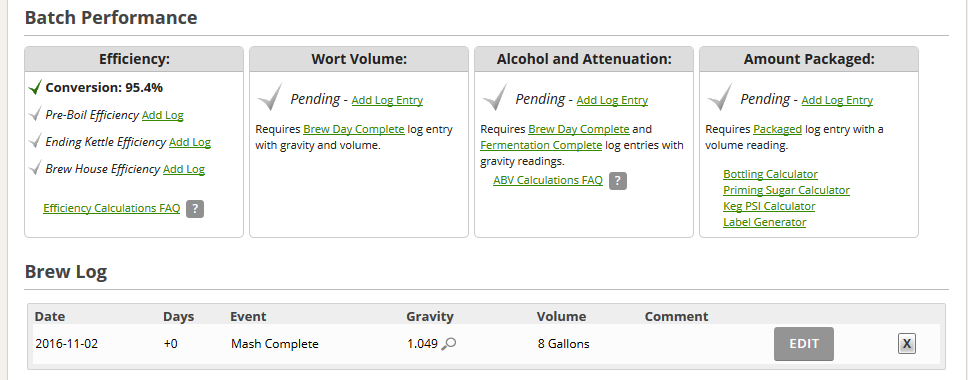 What's Your Typical Conversion Efficiency? | HomeBrewTalk