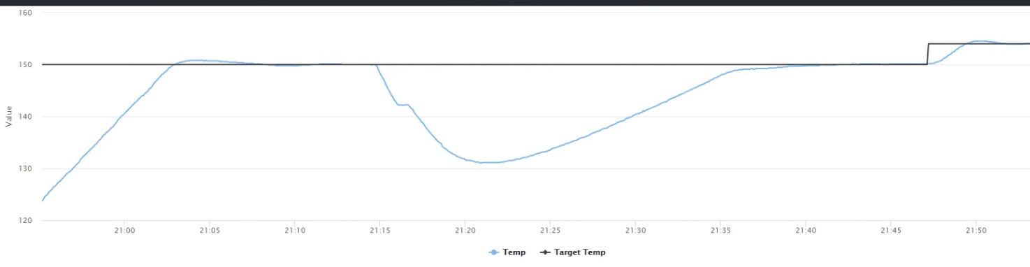 Trouble getting Craftbeerpi to stop heating when temp is