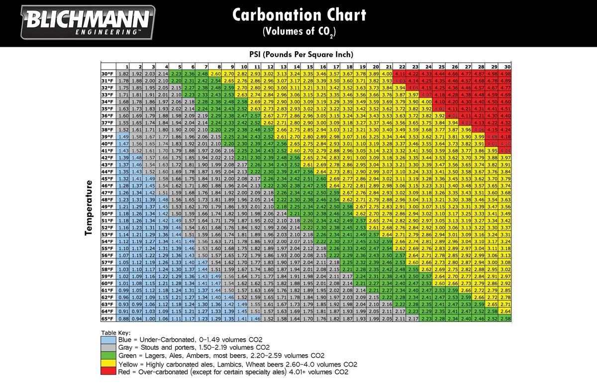 carbChartAND Quickstructions_1_0.jpg