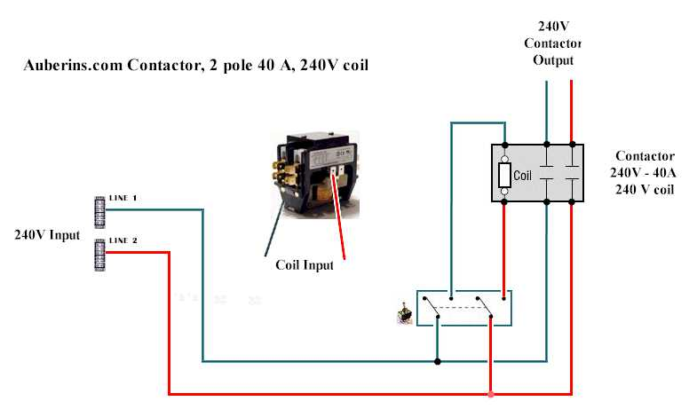 Switch Wiring for 240v Contactor | HomeBrewTalk.com - Beer, Wine ... 2 pole contactor wiring diagram Homebrew Talk