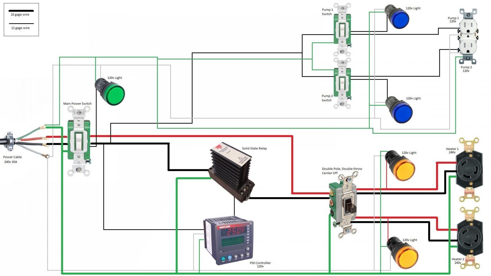 Pid Heater Control Wiring