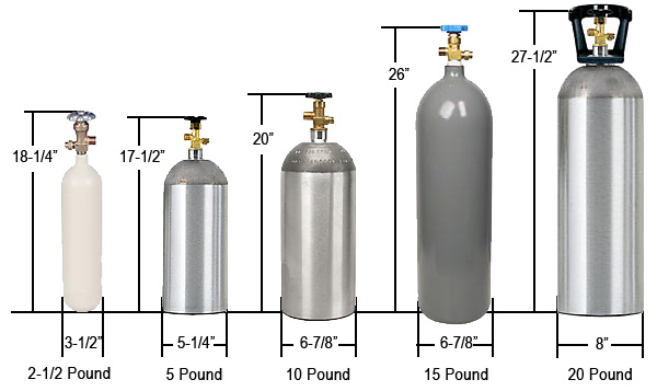 Size Difference Between 5lb And 10lb Co2 Tank