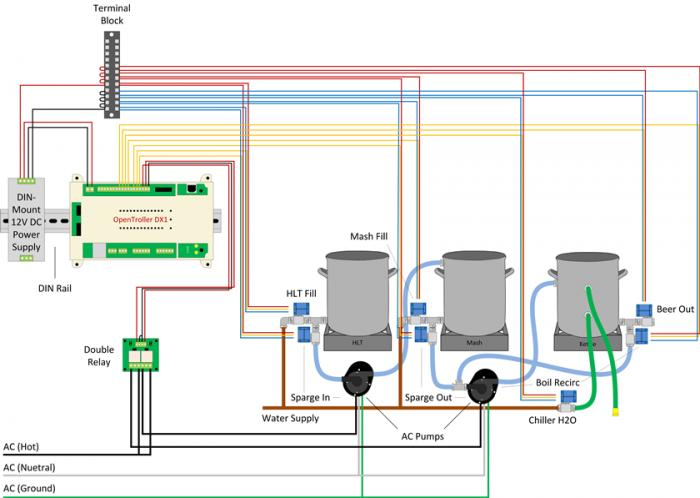 automating bg14 burner on propane homebrewtalk com beer, wine\u2022gas valves also required but not available from oscsys at this time direct fired plumb jpg