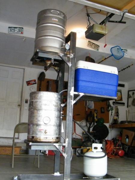 Diy Brew Stand Design Plans Homebrewtalk Com Beer