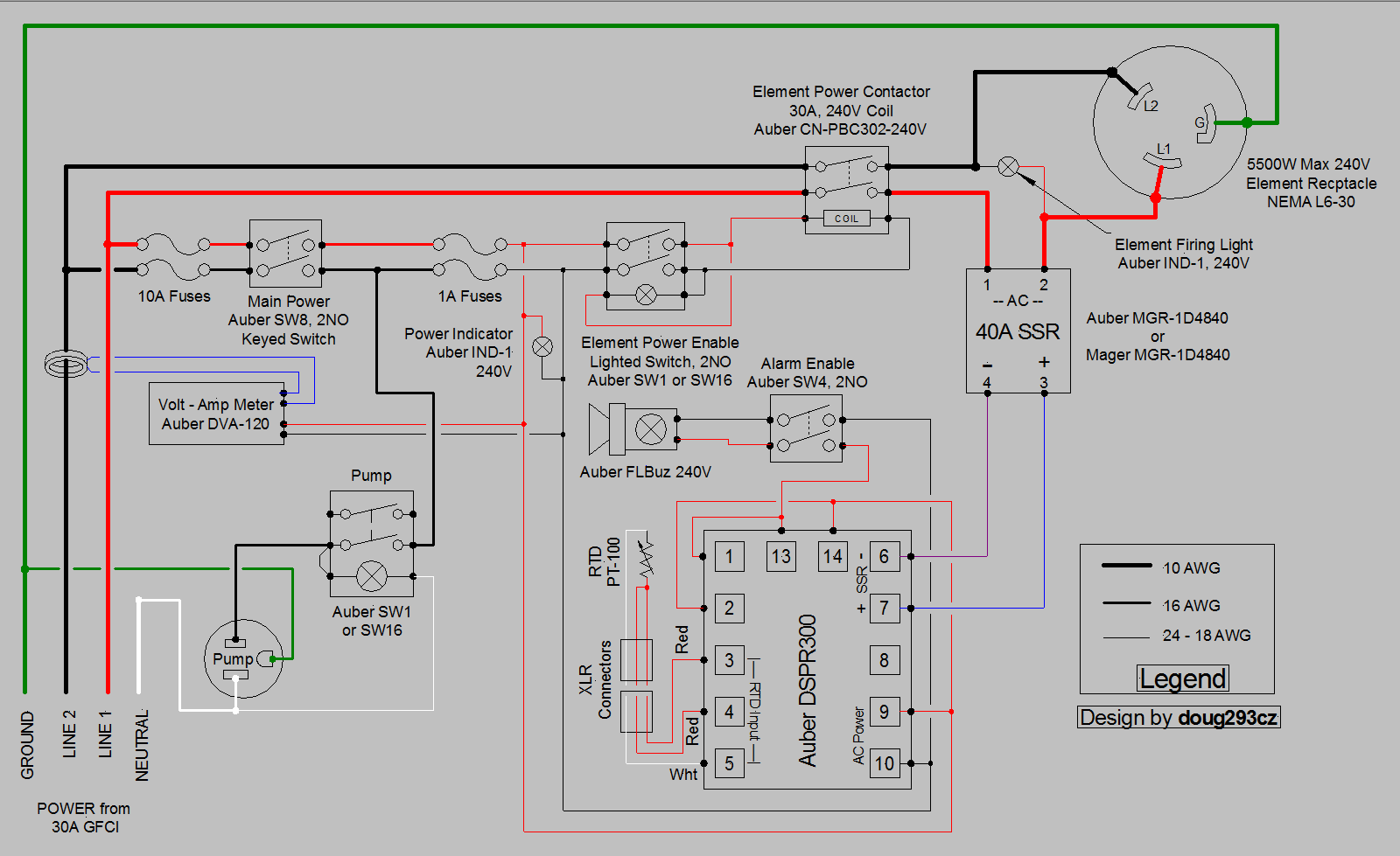 Colorful Nema L6 30 Wiring Diagram Image - Everything You Need to ...