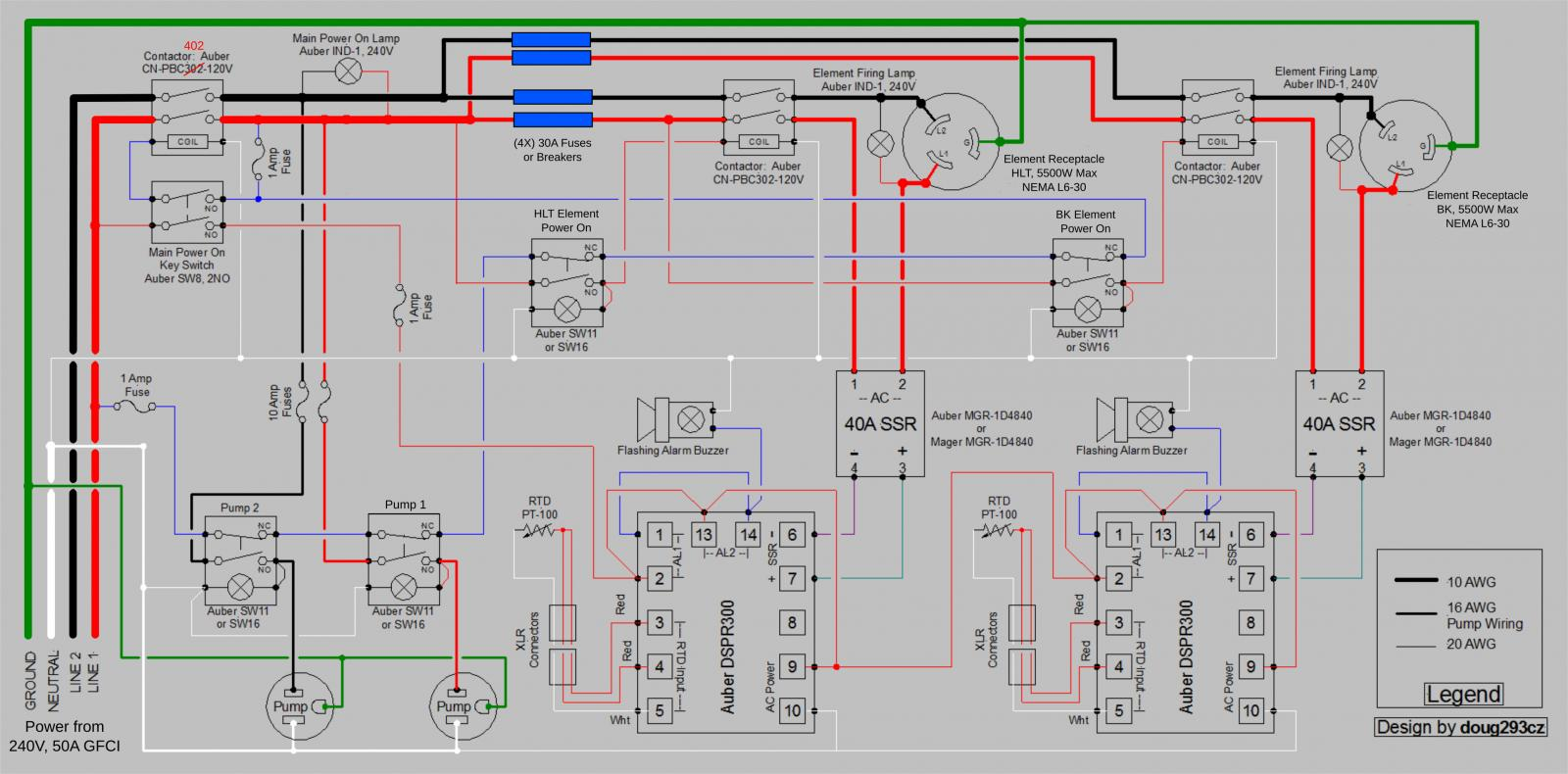 50 Amp Panel Running 2 5500 Elements Beer One Wiring Diagram Http Attachmentphpattachmentid386823