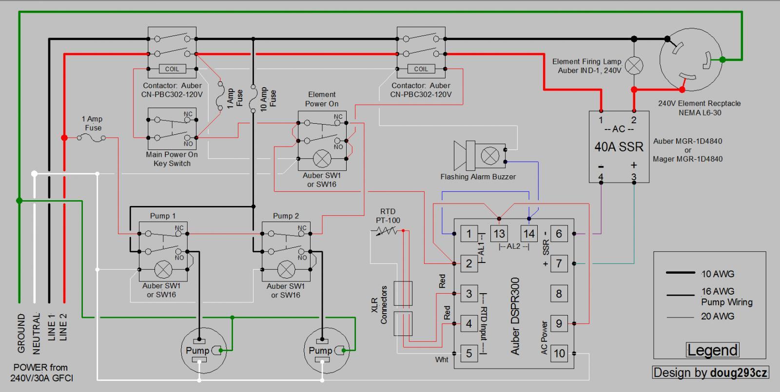 Coleman 3400 Series Wiring Diagram Daily Update Contemporary Heat Probe Pid Sketch