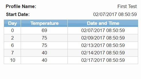 Fermentation Schedule.jpg