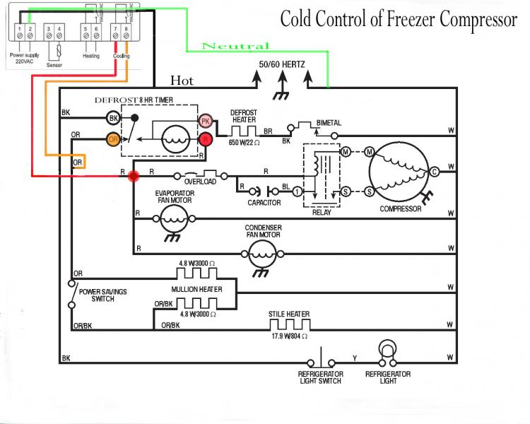 8145 defrost timer wiring diagram troubleshooting support for side-by-side fridge - fermentation chamber (with heat ... defrost timer wiring diagram cold room