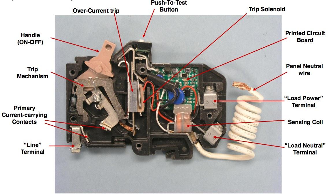 is there a way to test if a gfci breaker is bad homebrewtalk com rh homebrewtalk com
