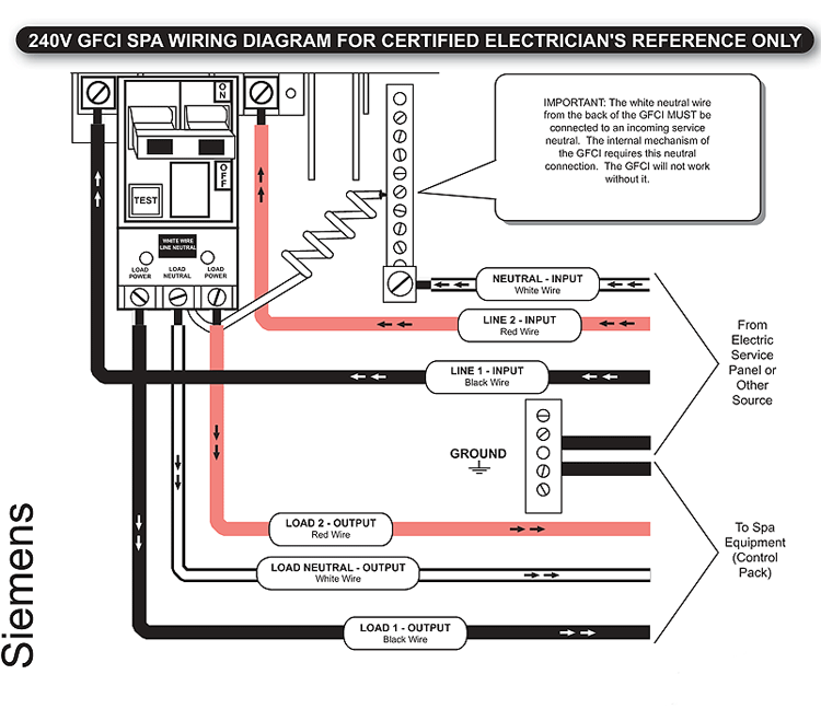Gfi Wiring To Panel Wire Data Schema