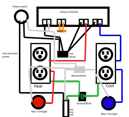 wiring diagram for stc 1000 with two outlets and indicator lights rh homebrewtalk com 230V Outlet Wiring Diagram STC-1000 Temperature Controller Manual