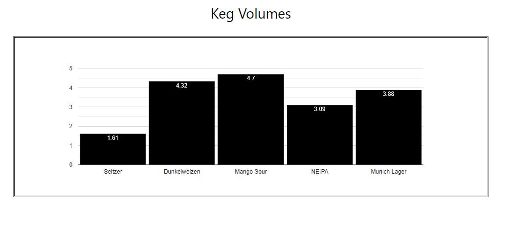 Keg_Level.png