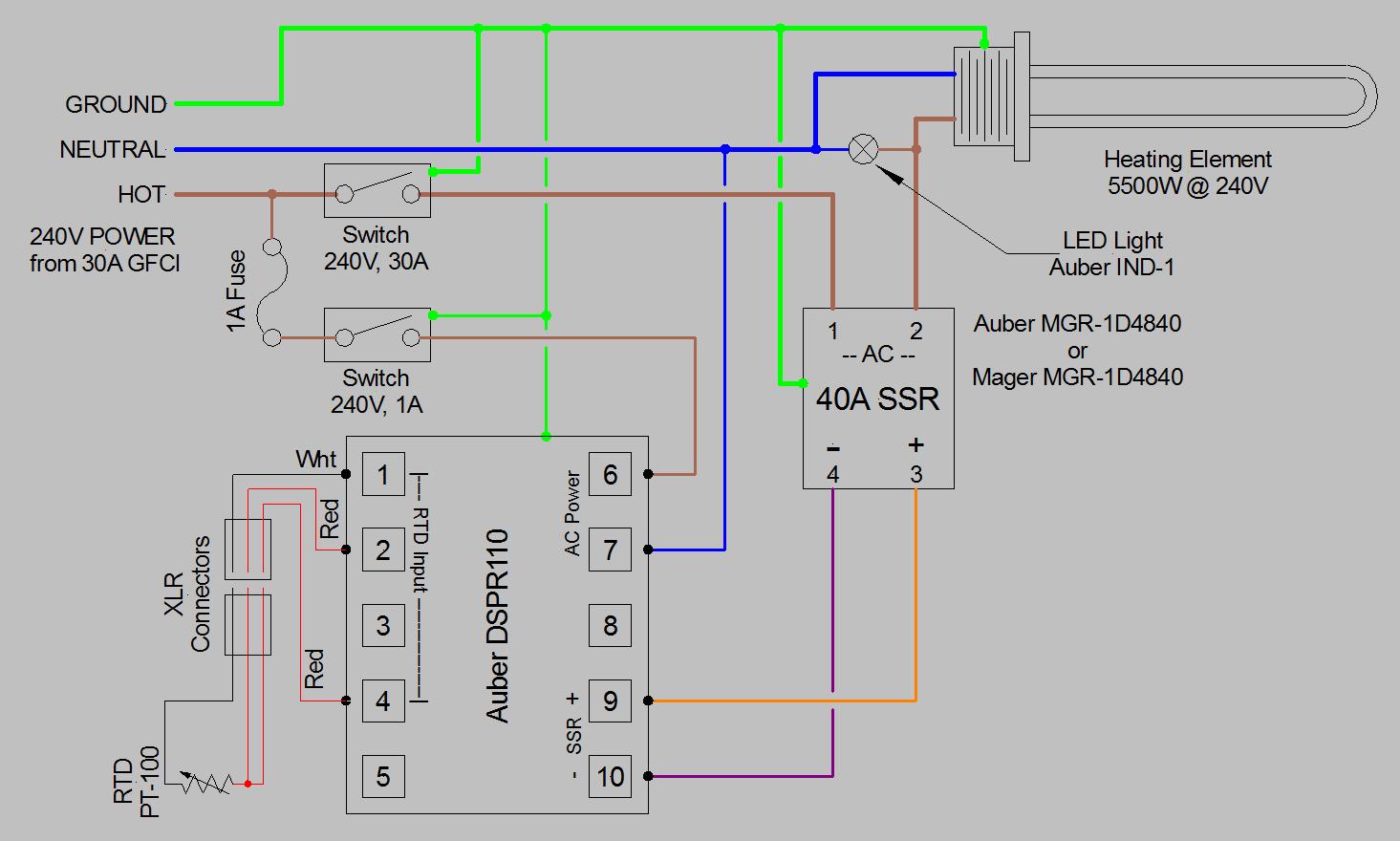 Minimal DSPR110 240V only EU.png