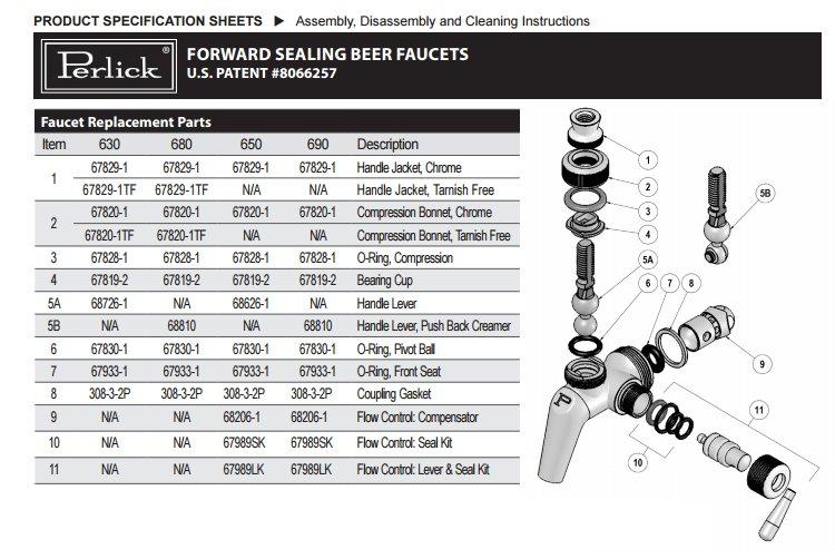 perlock_600_series_parts.jpg