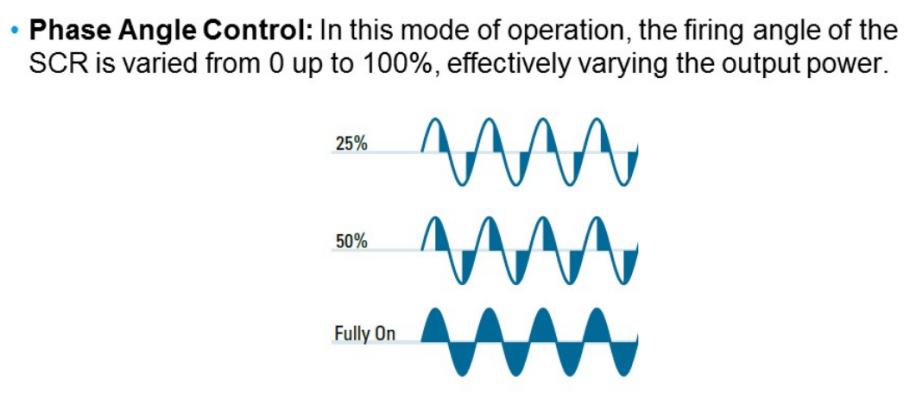 Phase Angle Control - cropped.png