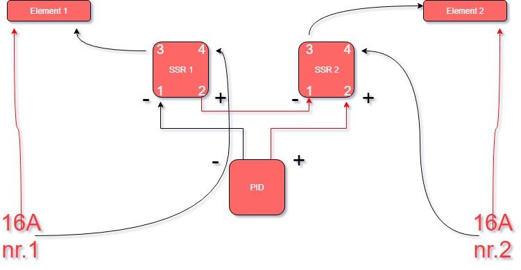 PID Control.jpg
