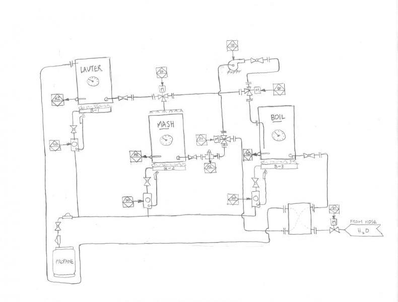 Process_Diagram_3.jpg