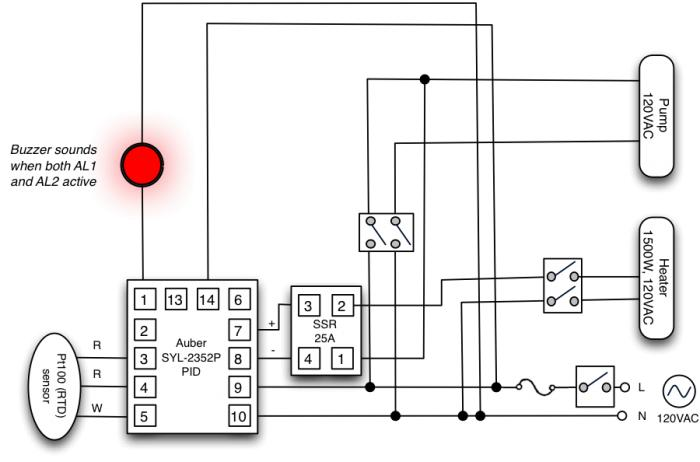 auber pid wiring diagram pid wiring diagram powder coat problem with auber syl 2352 pid controller homebrewtalk