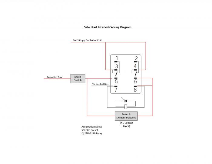 direct online starter wiring diagram wiring diagram and hernes direct starter wiring diagram image about
