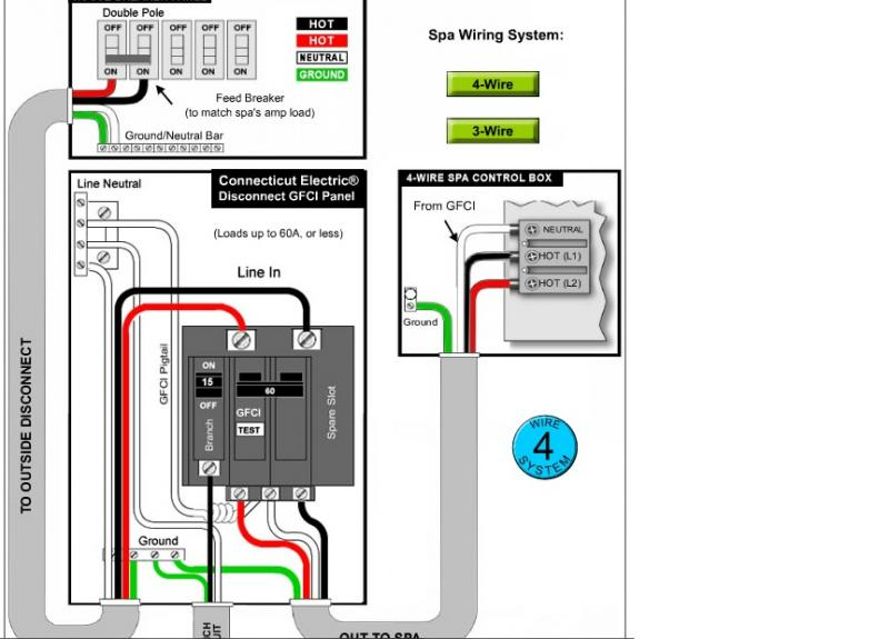 spa disconnect gfci wiring circuit diagram symbols u2022 rh veturecapitaltrust co GFCI Circuit Breaker Wiring Diagram Square D GFCI Wiring-Diagram
