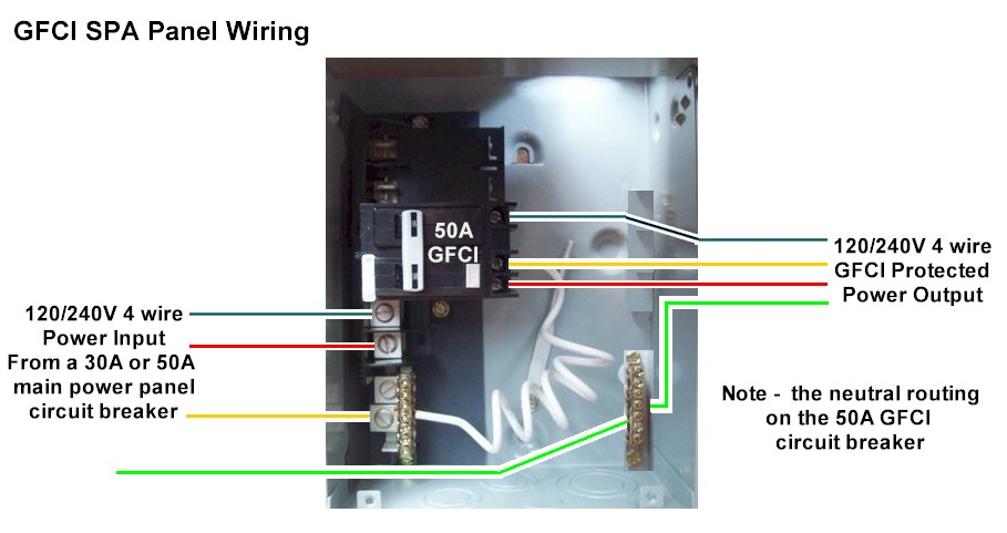 wiring diagram for gfci breaker the wiring diagram is there a way to test if a gfci breaker is bad home brew forums