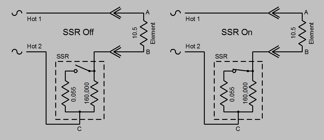 SSR Model.PNG