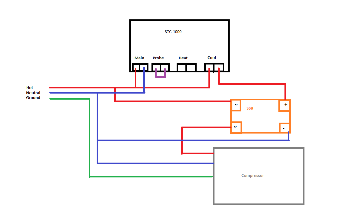 Inkbird stc 1000 with solid state relay on a keezer help here is a wiring diagram that i drew up if it is wrong can someone point me in the right direction or confirm that it is correct swarovskicordoba Gallery