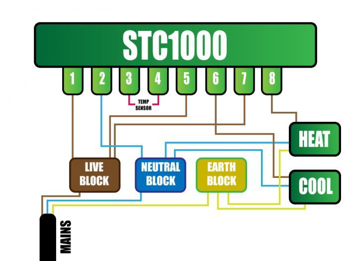 stc1000.jpg
