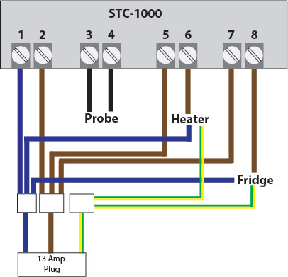 how to wire stc 1000 temperature controller wiring diagram online