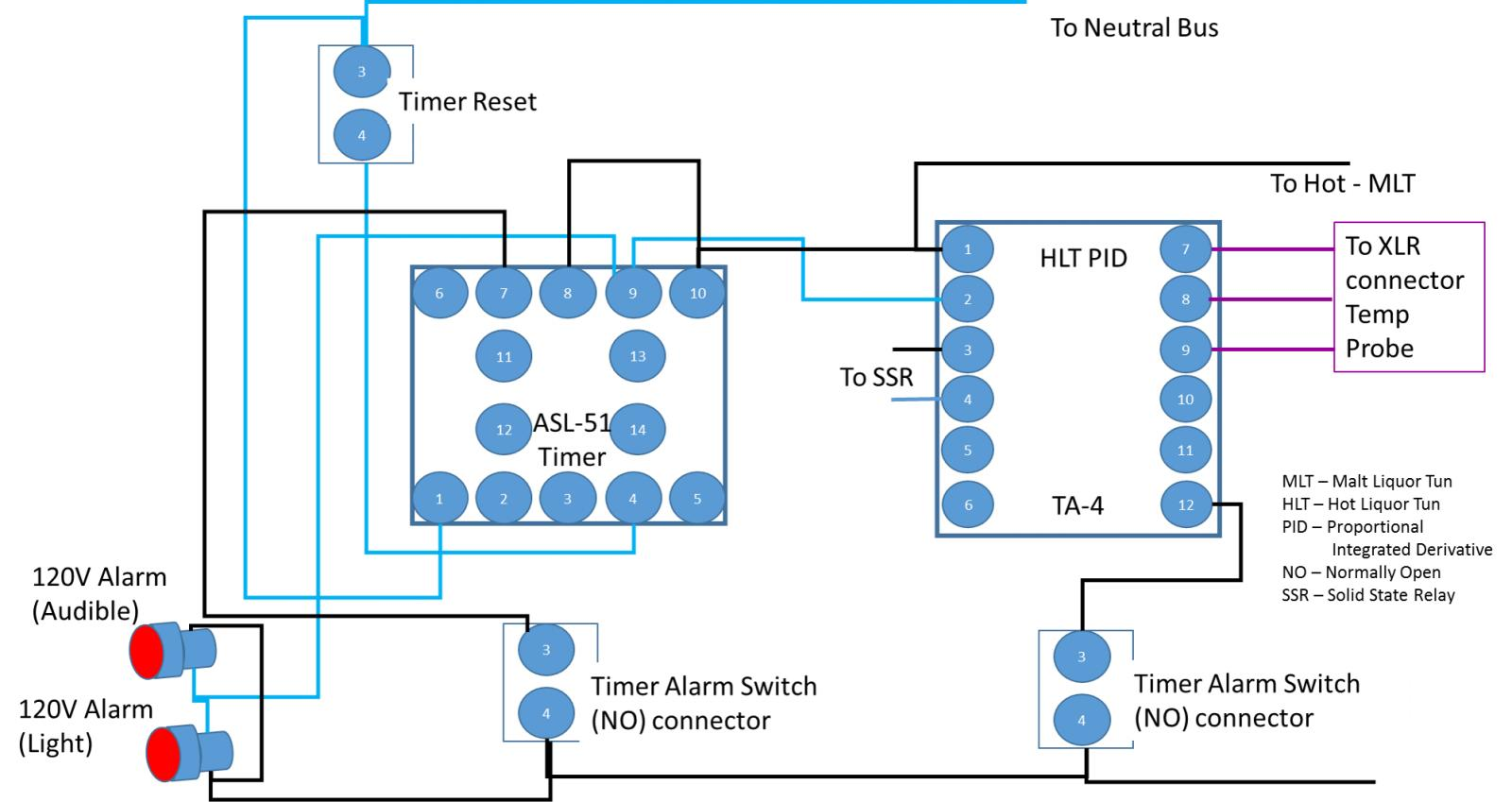 Asl 51 Timer Wiring Beer Wine Mead Cider Solid State Time Delay Relay Diagram Ta4 Asl51 Schematic