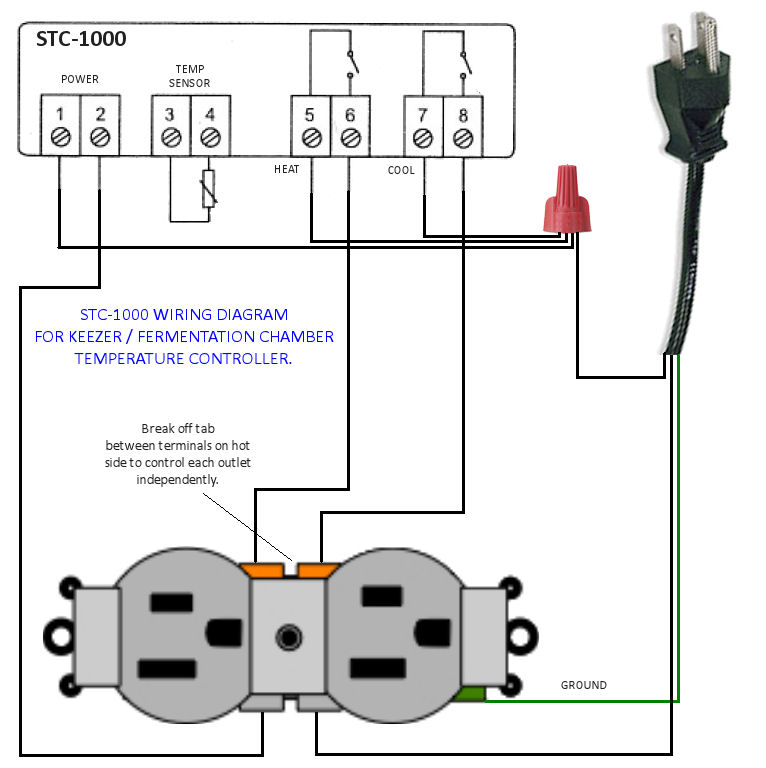 Incredible On Stc 1000 Wiring I Wired My Device According To This Diagram Wiring 101 Ferenstreekradiomeanderfmnl