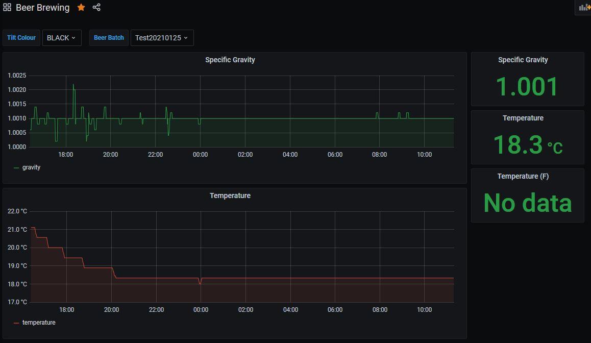temp_maintenance_plot.jpg