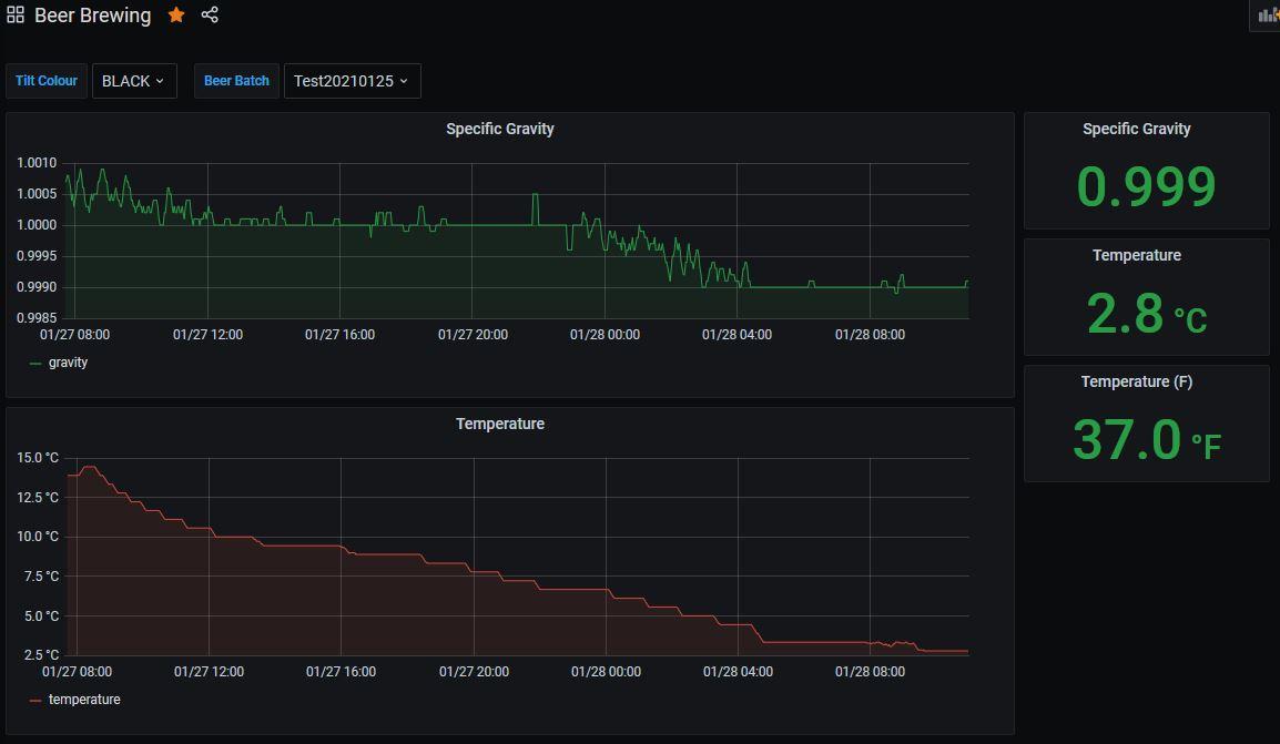 temp_stepped_cold_crash_plot.jpg