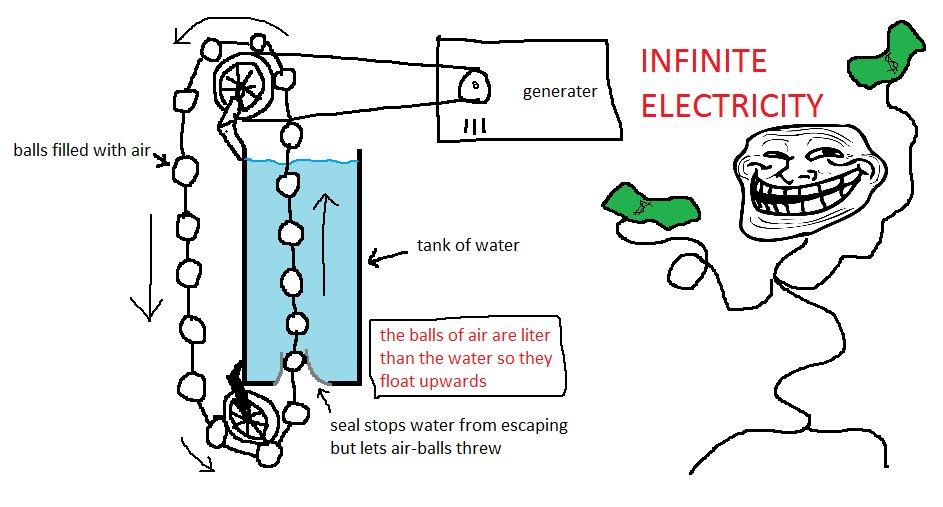 Troll Physics.jpg